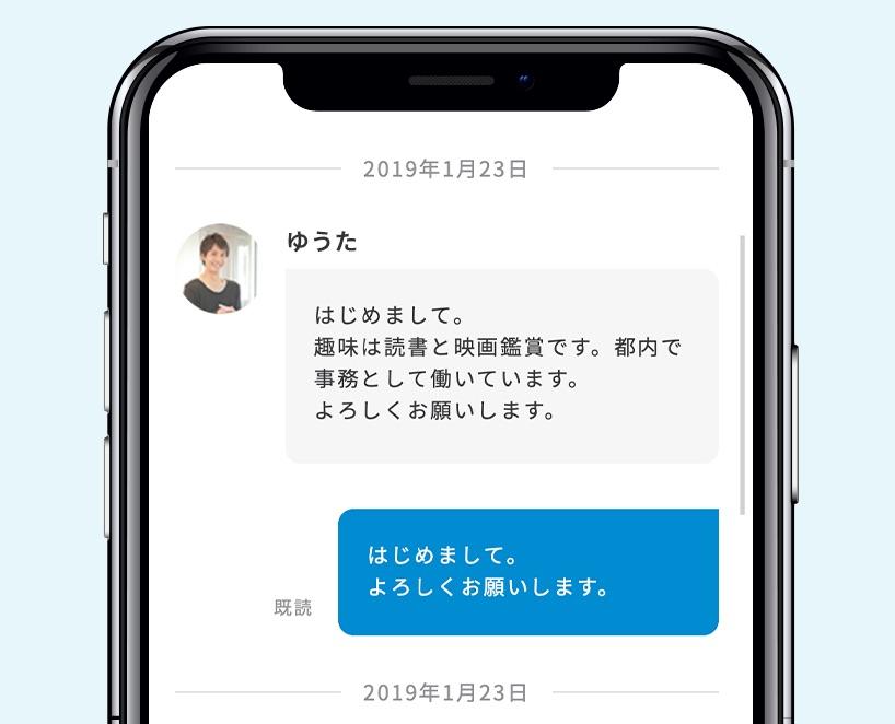 メッセージ交換のイメージ画面
