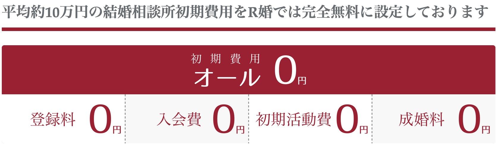 初期費用オール0円のイメージ