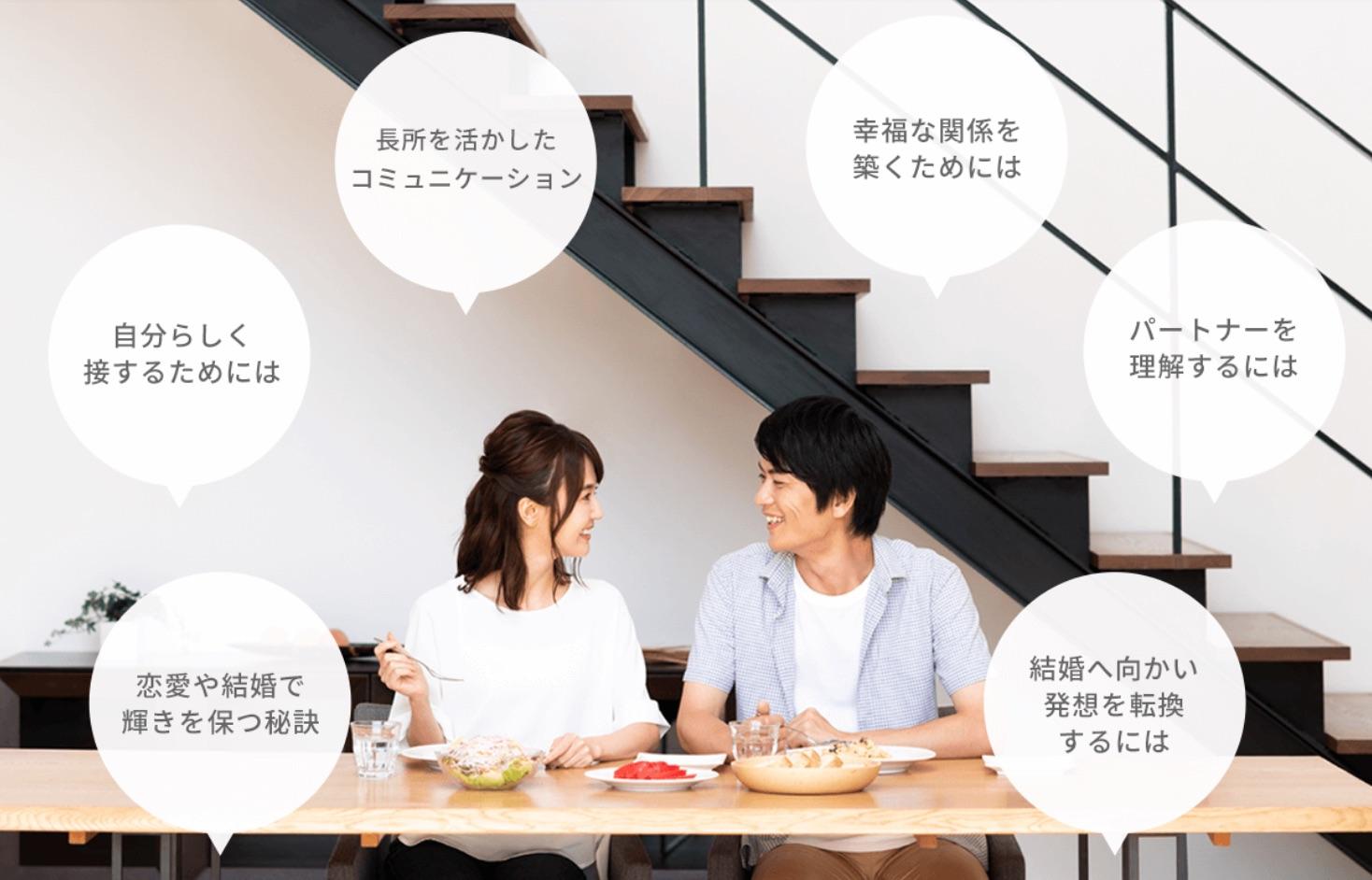 さまざまな交際アドバイスのイメージ写真