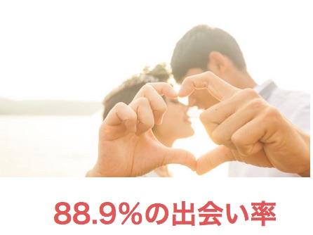 二人の指を合わせてハート型を作るカップルの写真