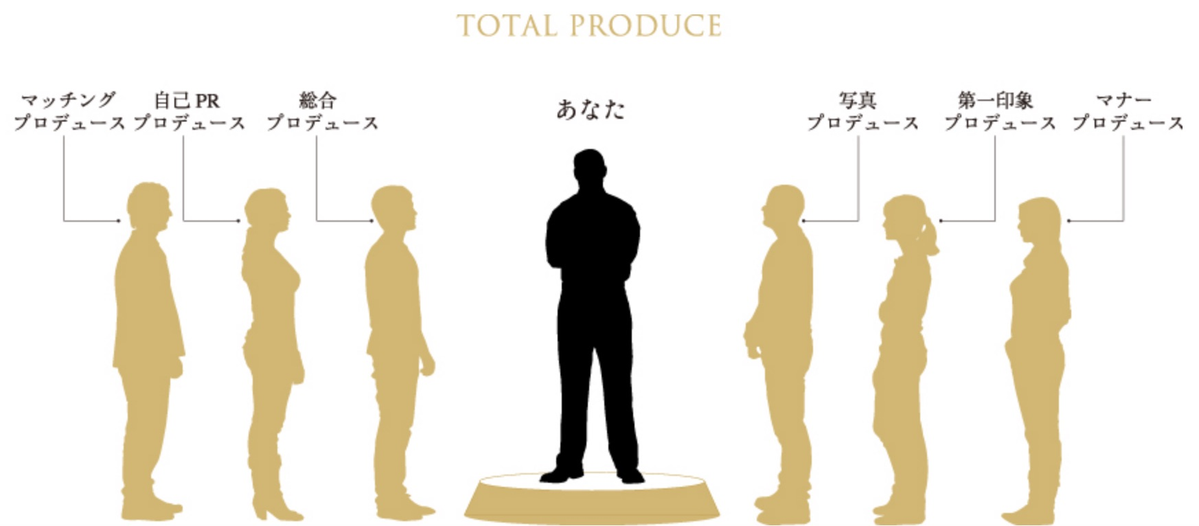 プロデューサーチームのイメージイラスト