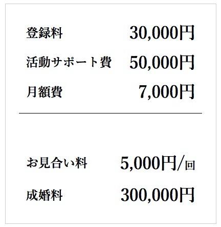 スマートコースの料金プラン-1