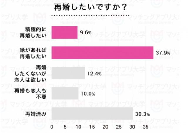 棒グラフ-1