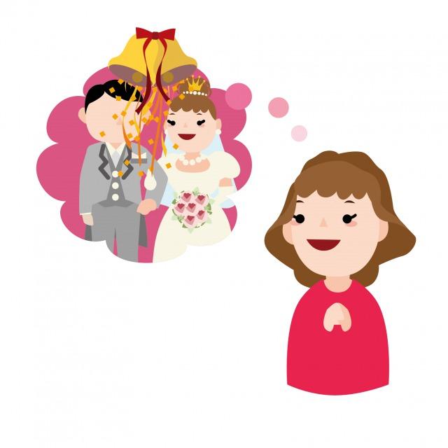 結婚願望のイメージ