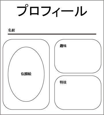 プロフィール見本のイラスト